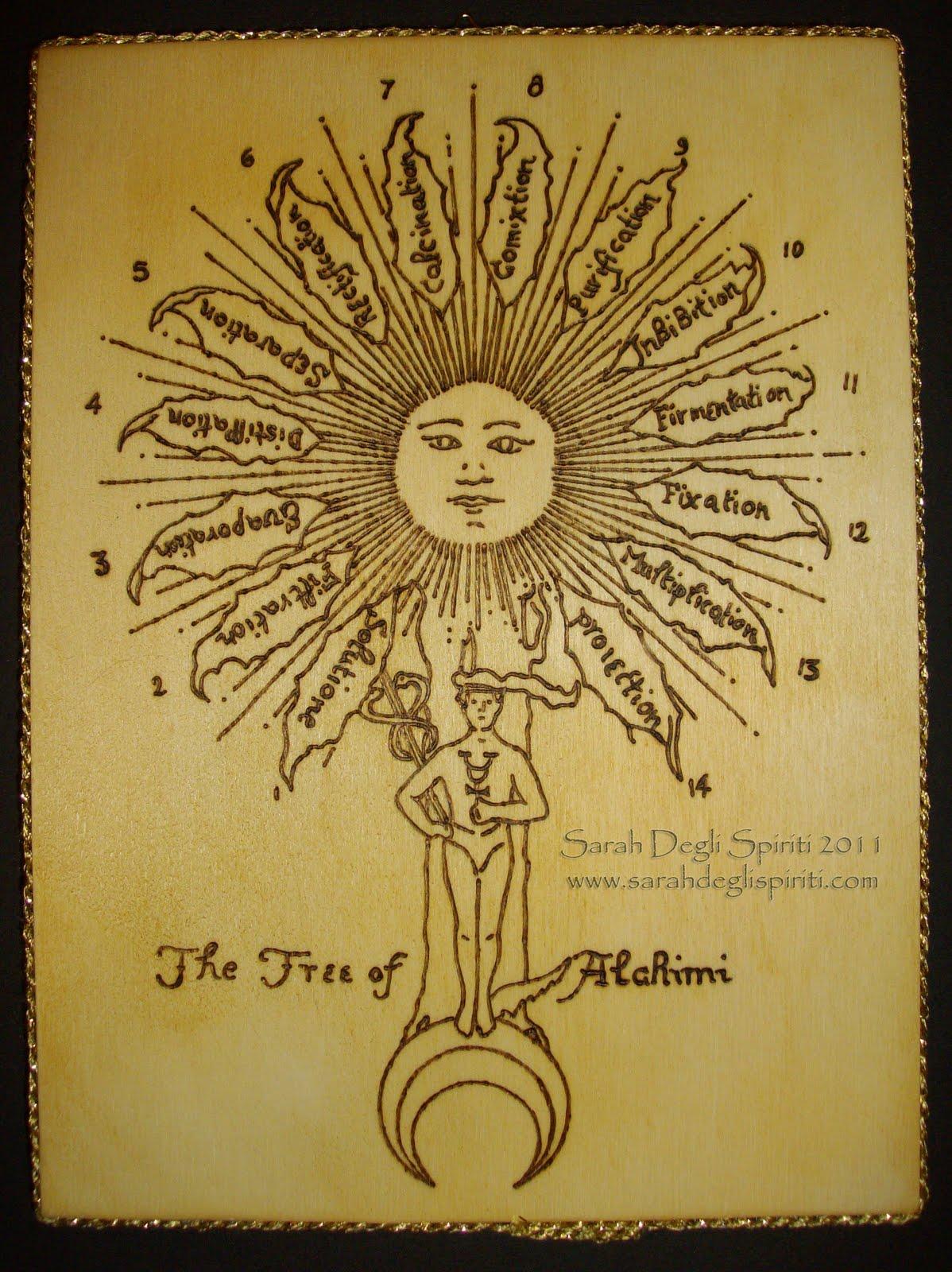 Albero dell'Alchimia.